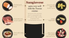 12 Foods to Pair with Sangiovese