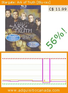 Stargate: Ark of Truth [Blu-ray] (Blu-ray). Drop 56%! Current price C$ 11.99, the previous price was C$ 26.99. https://www.adquisitiocanada.com/20th-century-fox-home/stargate-ark-truth-blu