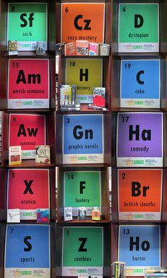 bookriot:  thisisasentence:  the literary elements  From the department of awesome book displays.