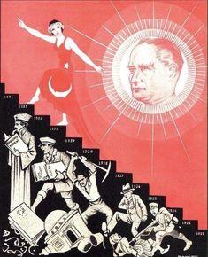 Turkish secularist propaganda Turkey 1930-1940