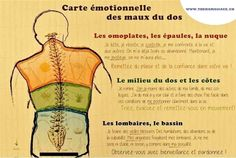 Harmonie et bien-être - Site de lumiereetharmonie ! Chakras, Health Facts, Mental Health, Le Mal A Dit, Yoga Facts, Citations Yoga, Shiatsu, Health Icon, Psicologia
