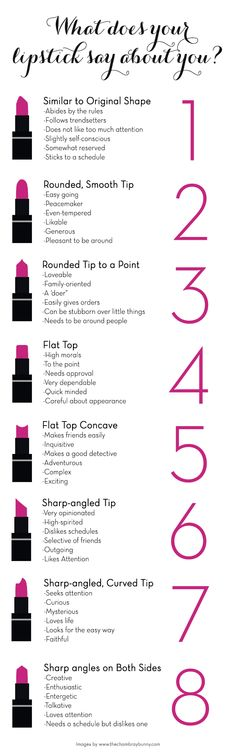 The Chambray Bunny | What does your lipstick say about you | http://www.thechambraybunny.com
