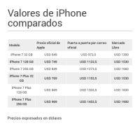 Infographic: Precios iPhone 7 comparados Iphone 7, Dots, Stitches, Iphone Seven