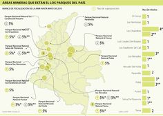 Áreas Mineras que están en los Parques del País #Mineríaotros