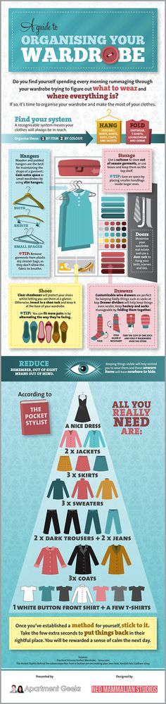 A guide to organising your wardrobe