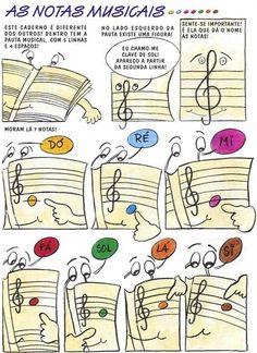 Teaching Music, Teaching Kids, Self Help Skills, Music Worksheets, Music Score, Learning Styles, Music Classroom, Music Theory, Music Lessons