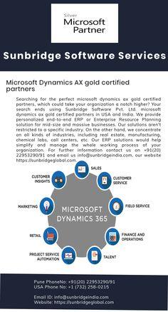 40 Best microsoft dynamics 365 small business module