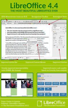 Libreoffice 4.4 : Açık kaynak kodlu, ücretsiz ofis paketi.