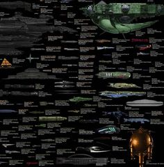 Every Major Sci-Fi Starship In One Staggering Comparison Chart - BuzzFeed Mobile