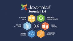WHAT'S NEW IN JOOMLA 3.6!
