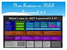 #dotnet  It providesthe latest information which specifies whats new in version4.5
