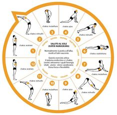 Yoga is a sort of exercise. Yoga assists one with controlling various aspects of the body and mind. Yoga helps you to take control of your Central Nervous System Bikram Yoga, Ashtanga Yoga, My Yoga, Yoga Flow Sequence, Yoga Sequences, Yoga Poses, Qi Gong, 3 Chakra, Massage