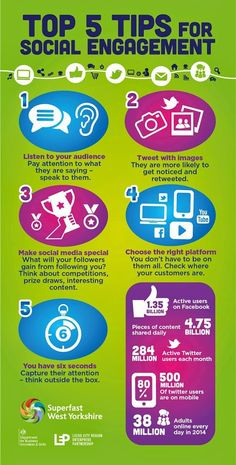 Top 5 Tips for Social Engagement The Marketing, Online Marketing, Social Media Marketing, Digital Marketing, Marketing Ideas, Social Media Quotes, Social Media Services, Pinterest For Business, Seo Company