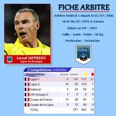 Lionel JAFFREDO - Ligue de Bretagne