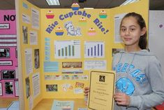 Science fair project on ingredients to make cupcakes rise