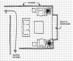 Living Room Layout Ideaput Couch N Love Seat So Side