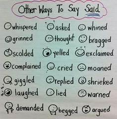 Other Ways to Say: Said