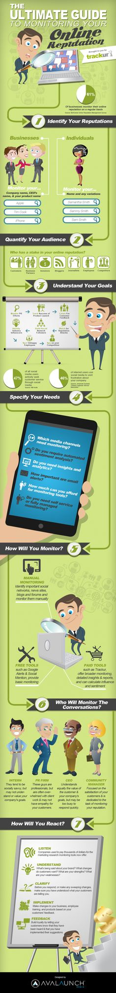 Useful step-by-step instructions - How to Monitor Your Online Reputation #infographic