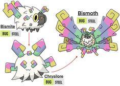 Bismite, Chrysilore and Bismoth, my psuedo legendaries. Based on rosy maple moths and bismuth crystals. Pokemon Pokedex, Play Pokemon, Pokemon Memes, Rosy Maple Moth, Mothman, Bismuth, Character Design References, Alien Logo, Anime Art