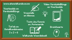 Wiskunde in Afrikaans Afrikaans, Maths, Environment, Education, Everything, Educational Illustrations, Learning, Afrikaans Language, Environmental Psychology