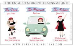 The English Student - Fun English learning site for students and teachers