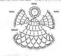 aniołki, gwiazdki i inne na Stylowi.Crochet Patterns Christmas angels, stars and others on Stylowi.Anges au crochet Plus Crochet Angel Pattern, Crochet Angels, Crochet Diagram, Crochet Motif, Diy Crochet, Crochet Doilies, Crochet Christmas Decorations, Crochet Decoration, Crochet Ornaments