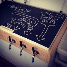 I like the idea of mounting a chalkboard or using chalkboard paint on the lid of the keezer.  Makes labeling your taps a snap!