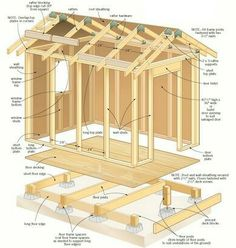 Amazing Shed Plans   Pixels Now You Can Build ANY Shed In A Weekend Even If  Youu0027ve Zero Woodworking Experience! Start Building Amazing Sheds The Easier  Way ...