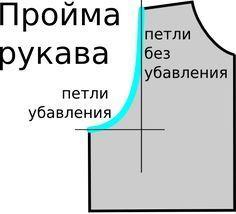 Он-лайн калькулятор по вязанию. Расчет оката.. Обсуждение на LiveInternet - Российский Сервис Онлайн-Дневников