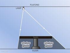 i-NaSk - IC-12T IC-nask H1 Licht - IC-12T IC-nask §1.3 - Schaduw