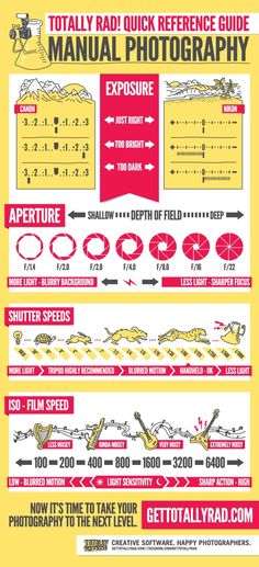 Manual Photography – infographic & apps | iPad Art Room I like this because they used yellow and it looks nice. I generally dislike using yellow in almost anything, so I'm glad to see it in something that works.