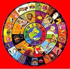 Google Image Result for http://www.jujusalon.com/wp-content/uploads/2012/11/astrology-birthchart.png