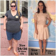 Jennifer Ginley's Diet & Weight Loss Meals For Losing Half Her Bodyweight!