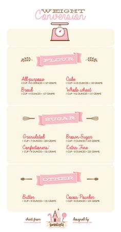 Baking-Weight-Conversion-Chart1.png 496×954 pixels