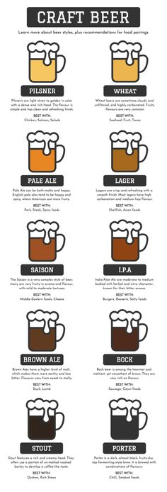 12 Types Of Craft Beer & Food Parings
