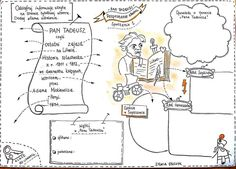 Pan Tadeusz Creative Writing Ideas, Polish Language, Sketch Notes, Eighth Grade, School Motivation, School Notes, Algebra, Back To School, Bullet Journal