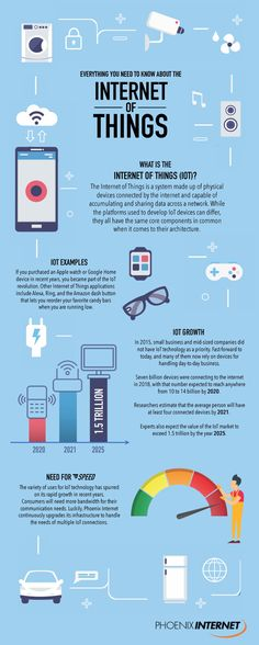 Everything You Need to Know About the Internet of Things (IoT)[Infographic] - Phoenix Internet Computer Programming, Computer Science, Internet Plans, Internet Safety, Iot Projects, L Intelligence, Smart City, Self Driving, Need To Know
