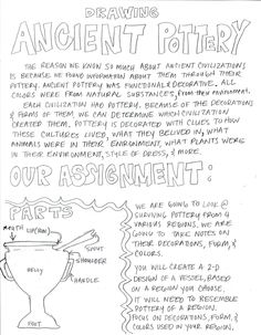 ancient pottery assignment. I would adjust this to have students incorporate images that would give people 1000 years from now, clues about our time and place.