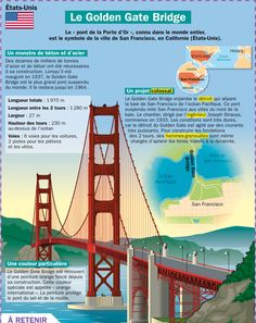 Fiche exposés : Le Golden Gate Bridge à San Francisco - Californie How To Speak French, Learn French, Teaching French, Teaching English, Esl Resources, American Story, Homeschool High School, Road Trip Usa, Teaching Materials