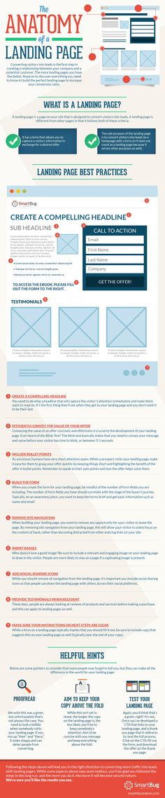 The Anatomy of a Landing Page #Infographic