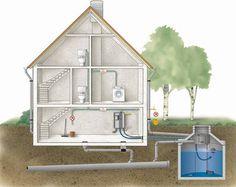 GEP regenwatersystemen