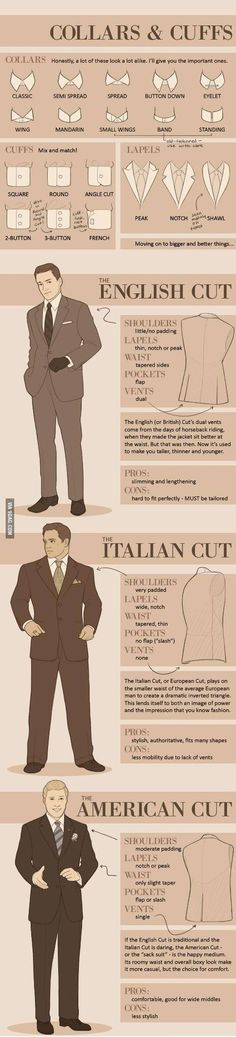 I know I'm a lady, and this is for gentlemen. But every good woman needs to know how to help dress her man!