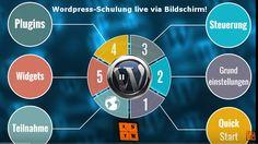 Wordpress-Schulung live via Bildschirm-Jetzt anmelden! - ASTW-Marketing