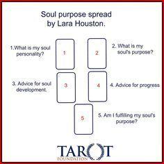 dream job tarot spread - Google Search