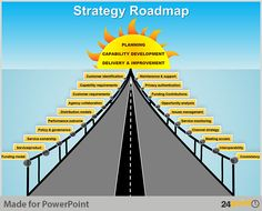 four phase software planning timeline roadmap presentation diagram, Modern powerpoint