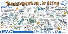 Transform Enterprise Storage To Create Business Value #EMCBlueprints  #EMCWorld