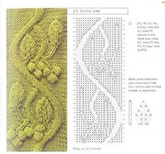 celtic vines and leaves knitting stitches with chartCeltic Vine (via M Oja's Picasa) Scroll down for twisted stitch, lacy stitch, etc…Beautiful knit stitch pattern for a column on the front side of a plain long or short sleeve sweaterPicasa Web Alb Knitting Stiches, Cable Knitting, Knitting Charts, Knitting Patterns Free, Knitting Yarn, Knit Patterns, Free Knitting, Crochet Stitches, Stitch Patterns