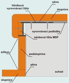 schody_system.jpg (249×300)