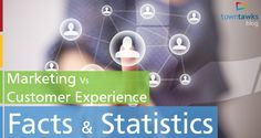 #Customer #Experience Vs Marketing – Facts & #Statistics Customer Retention statistics, Customer Engagement, Customer loyalty statistics