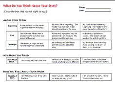 """Self-Assessment.  """"What Do You Think About Your Story?"""""""